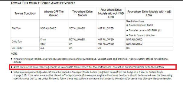 jeep user manual tow kit.png